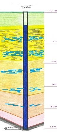geophysikalische_untersuchung